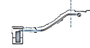 2- سیستم مجهز به پمپ خردکننده(GS)