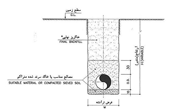 جزییات حفاری ترانشه در شبکه فاضلاب