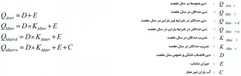فرمول های محاسبه دبی در سال مقصد دوره طرح
